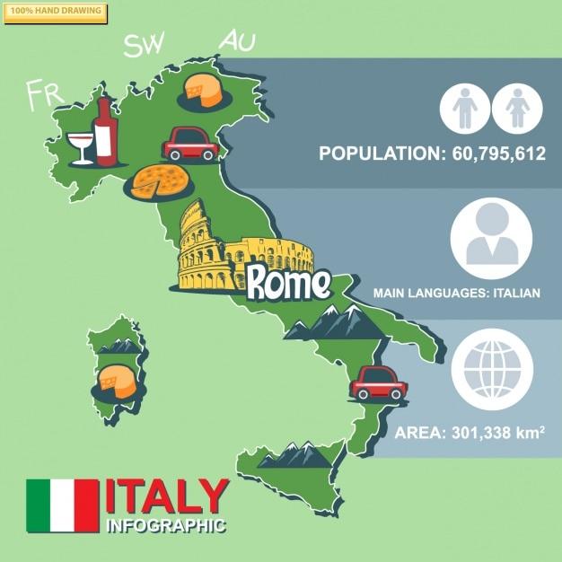 Infografia su italia, il turismo Vettore gratuito