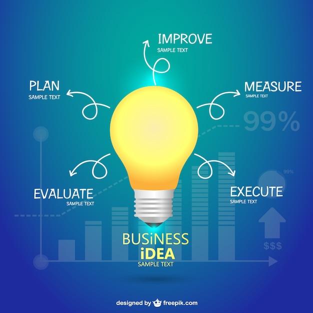 Бизнес-идея творческой infography Бесплатные векторы
