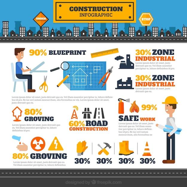 Архитекторы и строительные элементы infography Бесплатные векторы