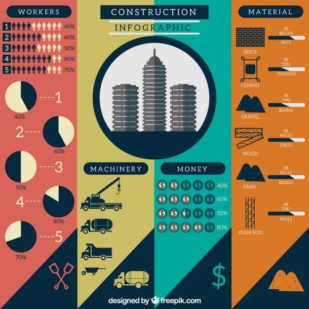 フラットデザインの色建設infography 無料ベクター