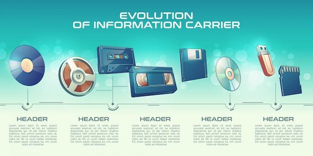 Information carriers technologies progress Free Vector