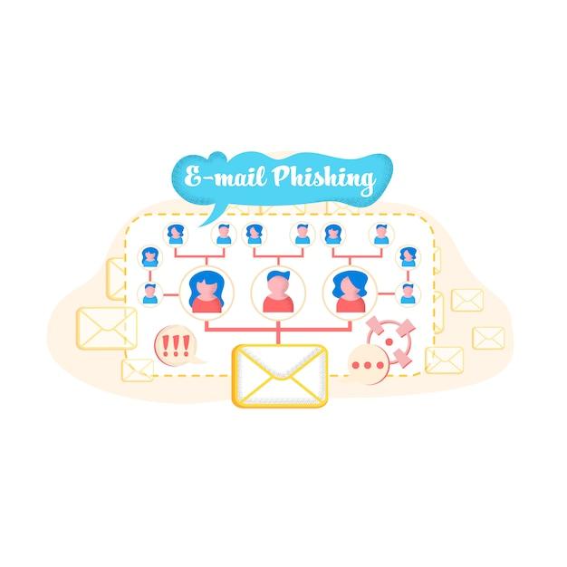 Informational flyer is written e-mail phishing. Premium Vector