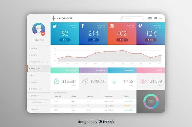 Informational marketing results dashboard template Free Vector