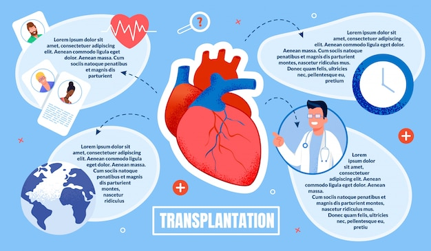 Informational transplantation banner template Premium Vector