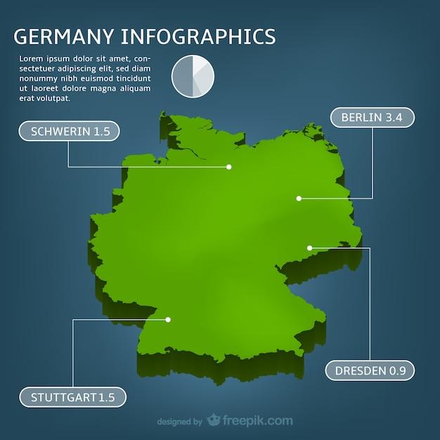 Германия inphographics Бесплатные векторы