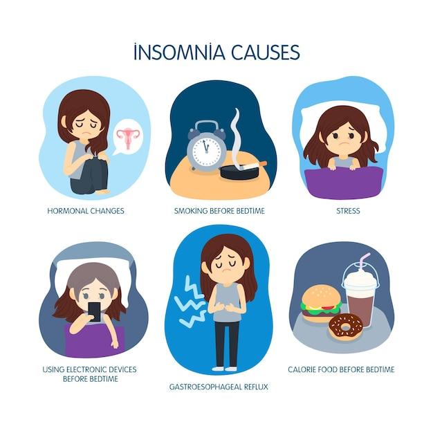 不眠症の原因となる概念 Premiumベクター