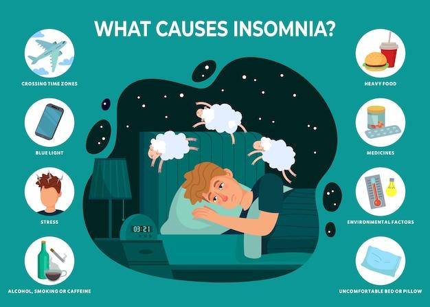 不眠症はインフォグラフィックを引き起こします。 Premiumベクター