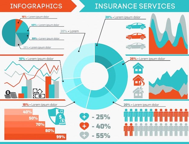 Insurance infographic template set Free Vector