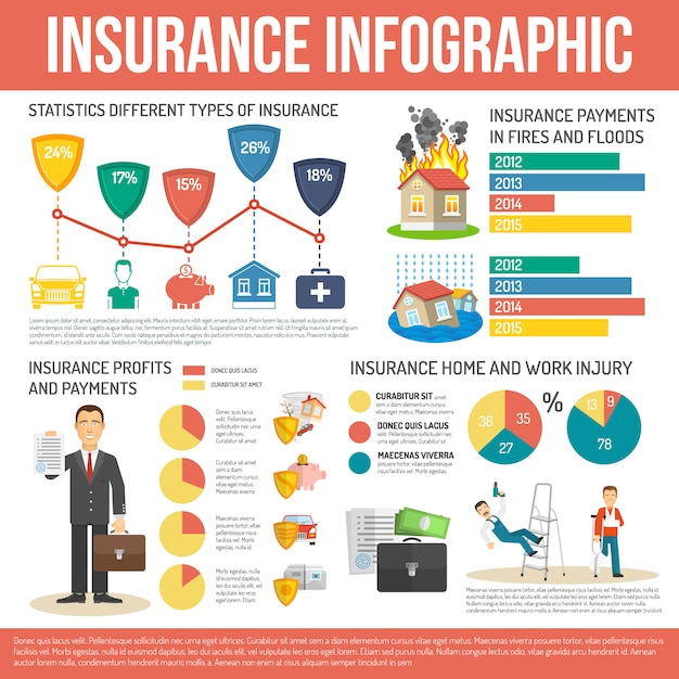 Insurance infographics set Free Vector