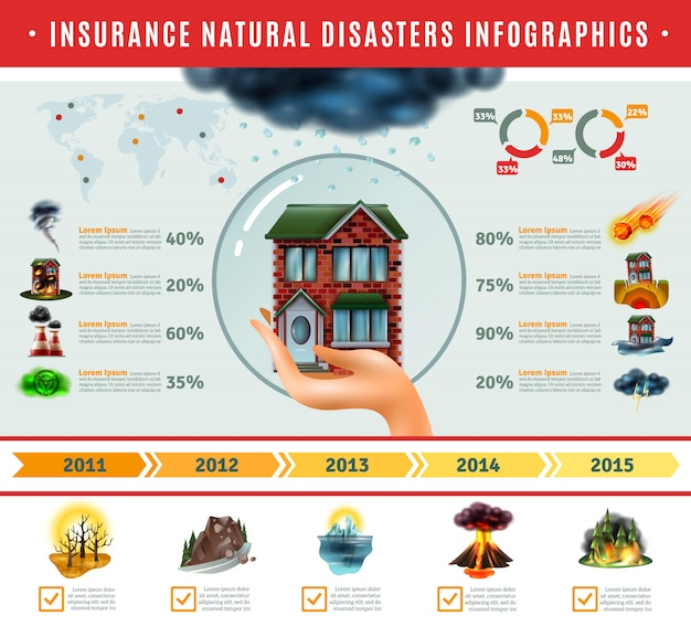 Insurance natural disasters infographics Free Vector
