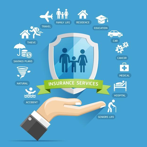 保険証券サービスの概念設計。保険の盾を持っている手。 Premiumベクター