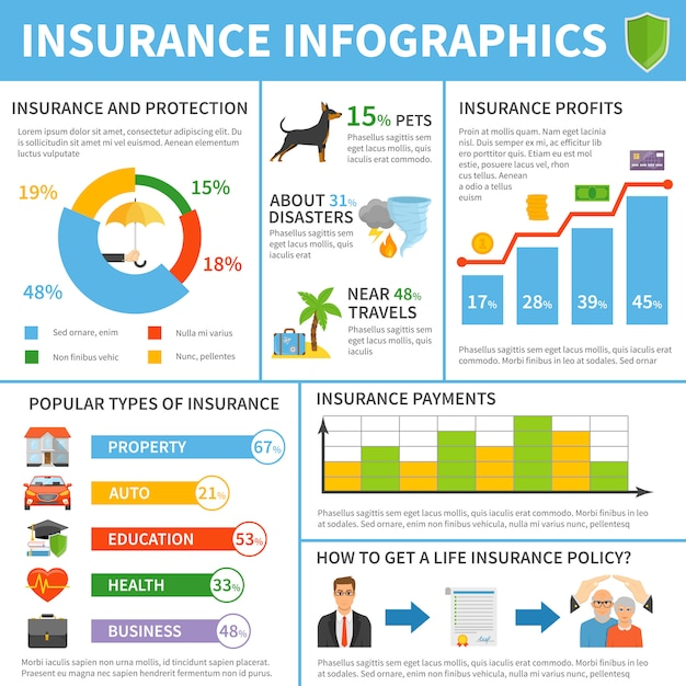 Insurance services types flat infographic poster Free Vector