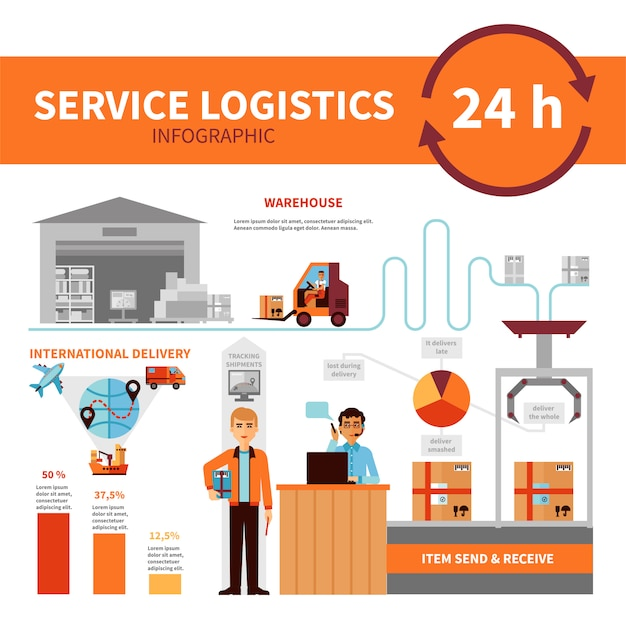 International logistic company service infographic poster Free Vector