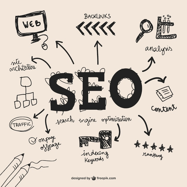 Internet business SEO strategy Free Vector