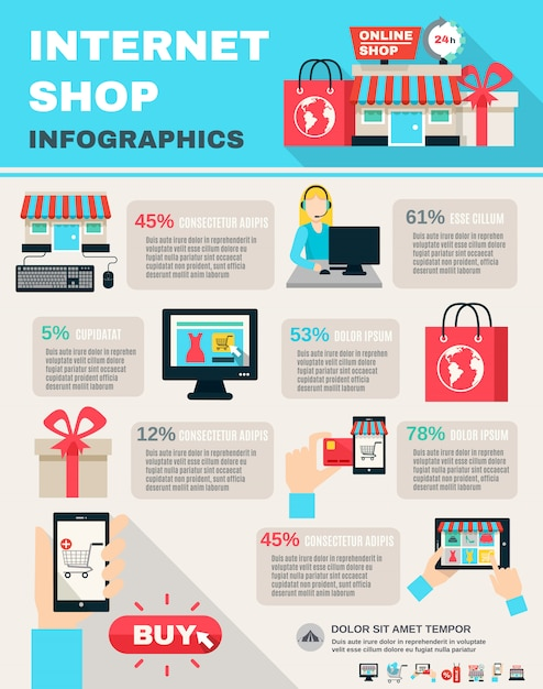 Internet shopping flat infographic Free Vector