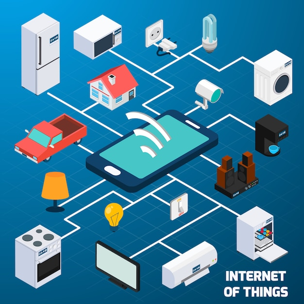 Internet of thing isometric concept icon Free Vector