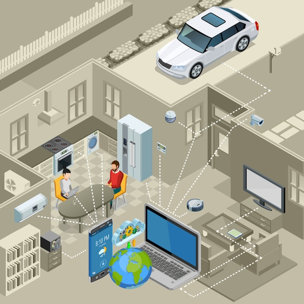 Internet of things concept isometric poster Free Vector