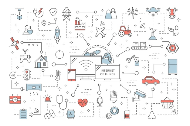 Internet of things concept. modern global technology. connection between devices and house appliances. idea of smart home. set of iot icons.    illustration Premium Vector