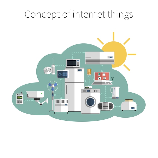 Internet things concept poster print Free Vector