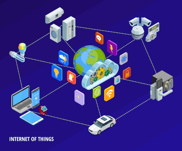 Internet of things home isometric banner Free Vector