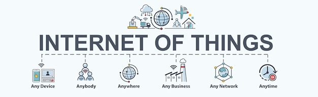 Internet of things icon banner Premium Vector