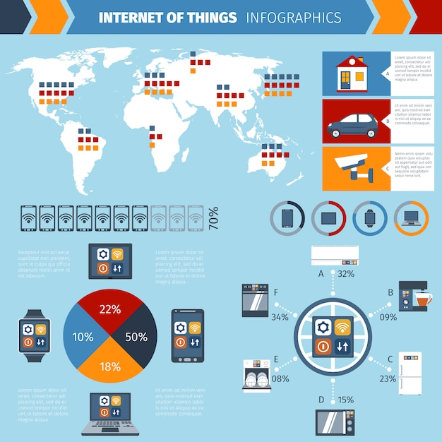 Internet of things infographics chart Free Vector