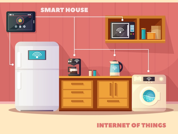 Internet of things iot smart house kitchen retro composition poster with refrigerator Free Vector