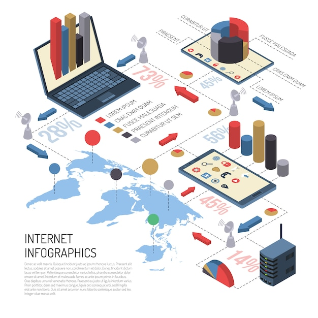 Internet of things isometric infographics Free Vector