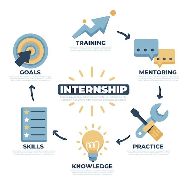 Internship job training infographic with illustrated elements Premium Vector