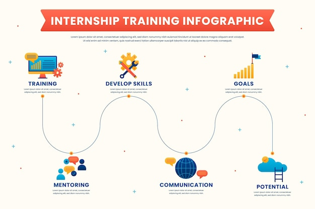 Internship training infographic template Premium Vector