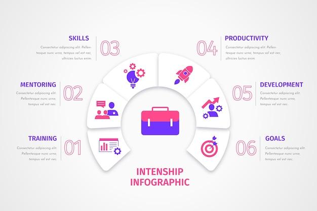 インターンシップトレーニングのインフォグラフィック Premiumベクター