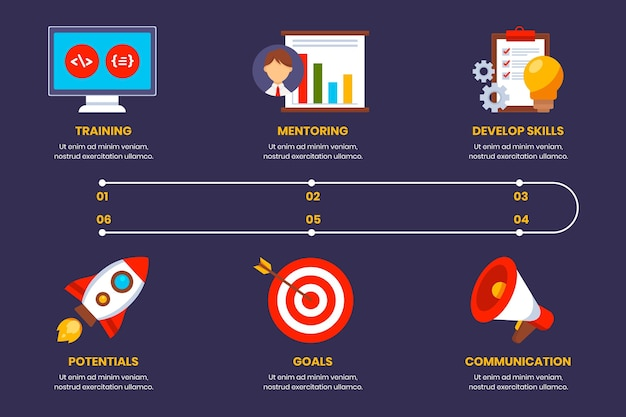 Internship training infographic Free Vector