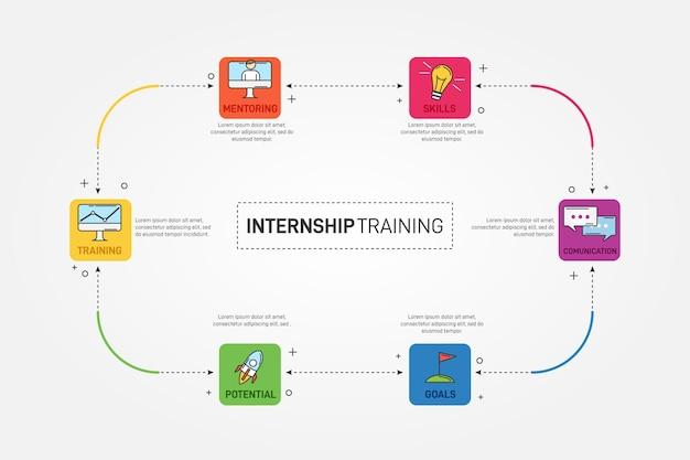 Infografica di formazione di stage Vettore gratuito