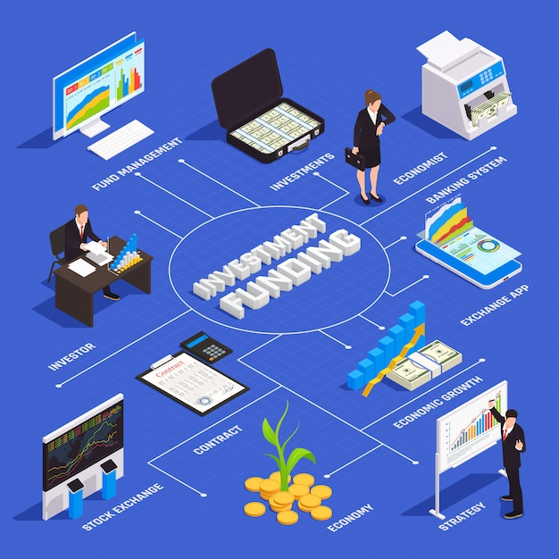 Investment funds benefits isometric flowchart with strategy financial management economic growth banking system stock exchange Free Vector
