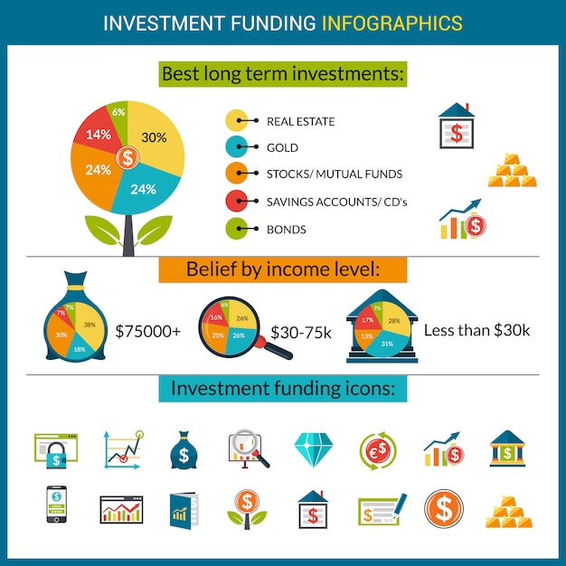 Investment funds profit infographics Free Vector