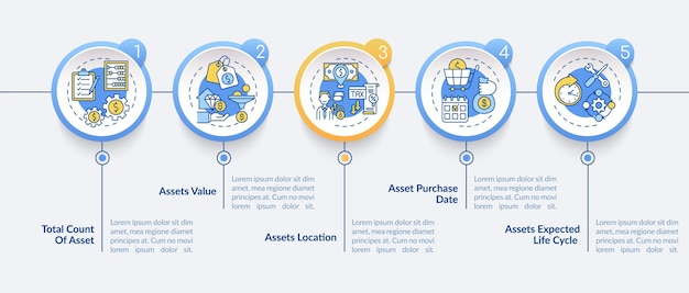 Инфографический шаблон инвестиционного инвентаря. общее количество, элементы дизайна презентации стоимости активов. визуализация данных по шагам. график процесса. макет рабочего процесса с линейными значками Premium векторы