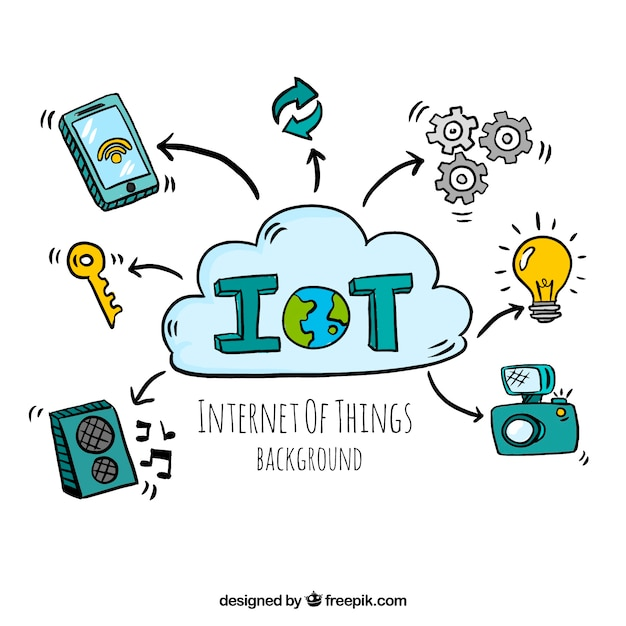 Iot background with hand drawn elements Premium Vector