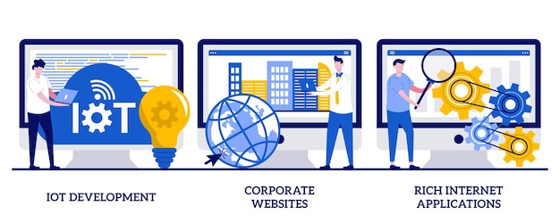 Iot development, corporate website, rich internet applications concept with tiny people. it service