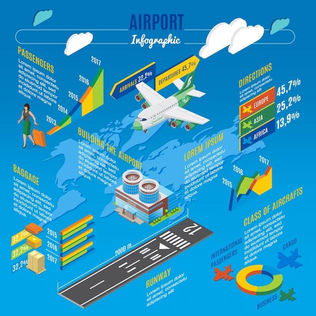 Modello di infografica aeroporto isometrico con diagramma di quantità di passeggeri che costruisce pista diversi tipi di bagagli e aeroplani isolati Vettore gratuito