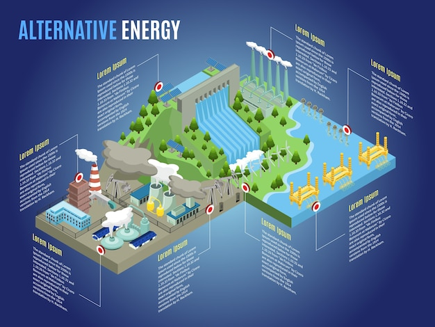 Isometric alternative energy infographic template with windmills tidal wave lightning hydroelectric thermal biofuel nuclear power stations and plants Free Vector