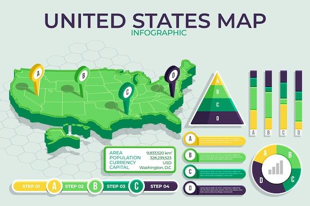 Изометрические карта америки инфографики Premium векторы