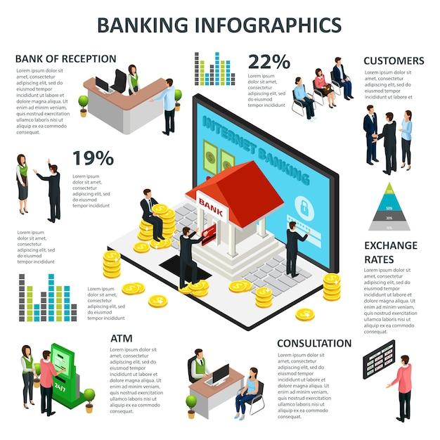 Concetto di infografica bancaria isometrica Vettore gratuito