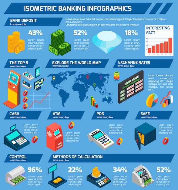 Isometric banking infographics Free Vector