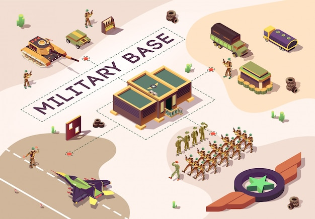 Isometric banner with military base in dessert Premium Vector