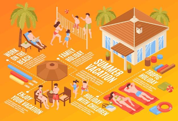 Composizione orizzontale nel diagramma di flusso di feste tropicali isometriche della casa di spiaggia con i caratteri umani dei membri della famiglia con l'illustrazione di vettore del testo Vettore gratuito