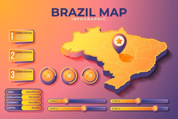 Изометрические бразилия карта инфографики Premium векторы