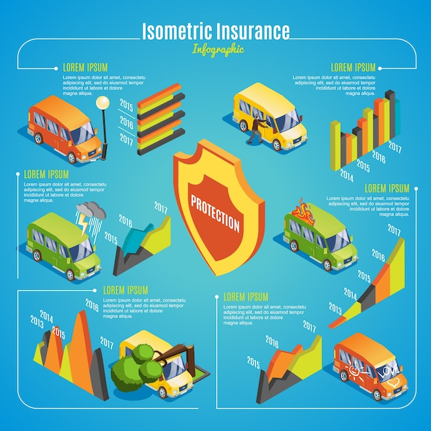 等尺性自動車保険のインフォグラフィックコンセプト 無料ベクター