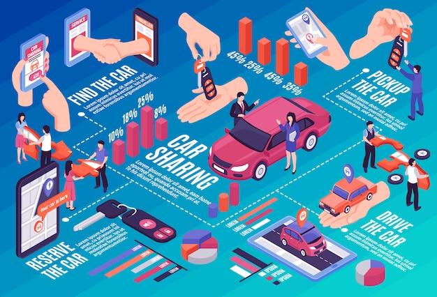 Isometric car sharing flowchart Free Vector