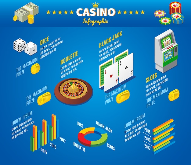 Isometric casino infographic concept with dice poker chips playing cards slot machine roulette wheel diagram chart isolated Free Vector