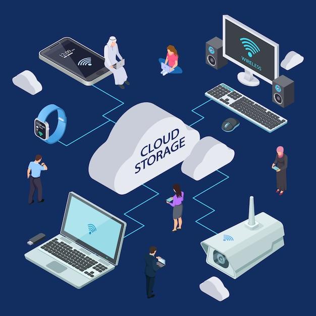 Isometric cloud service  concept. cloud storage illustration Premium Vector